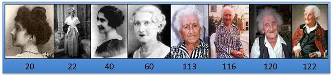 longevidade3